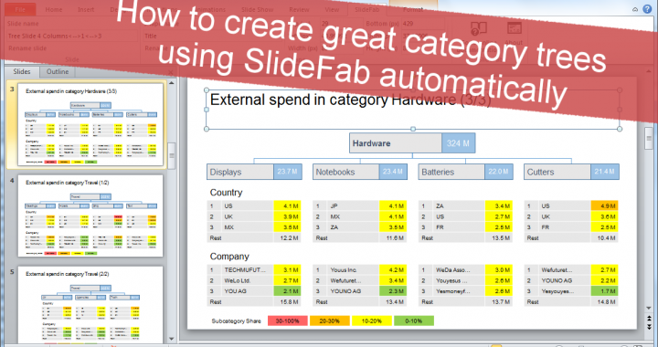 SlideFab category tree example image for the blog post