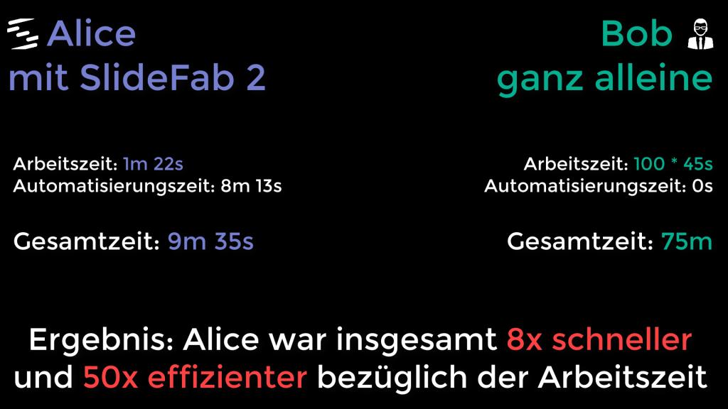 SlideFab 2 Ergebnis Screenshot mit Kennzahlen wie SlideFab 2 gegenüber manuellem Kopieren und Einfügen von Excel nach PowerPoint abschneidet