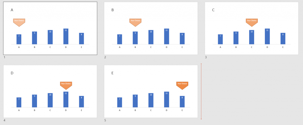 Result slides of the shape composition customization